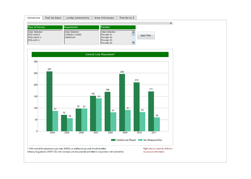 PrecisionBI - Solutions Through Healthcare Analytics - Dashboard Samples